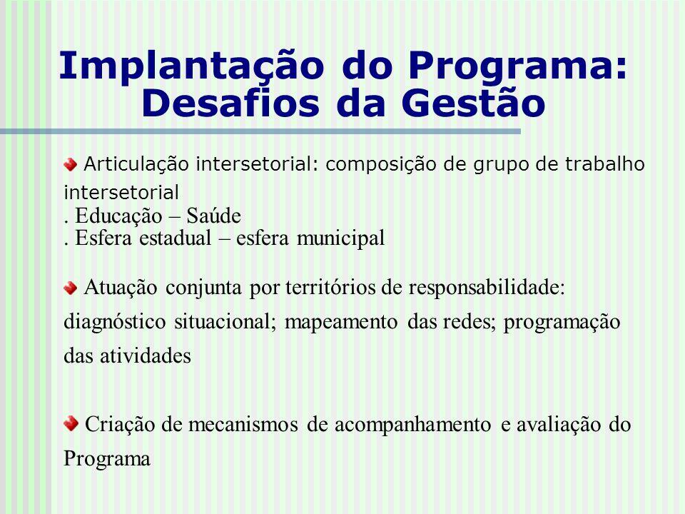 Implantação do Programa: Desafios da Gestão Articulação intersetorial: composição de grupo de trabalho intersetorial. Educação – Saúde. Esfera estadua