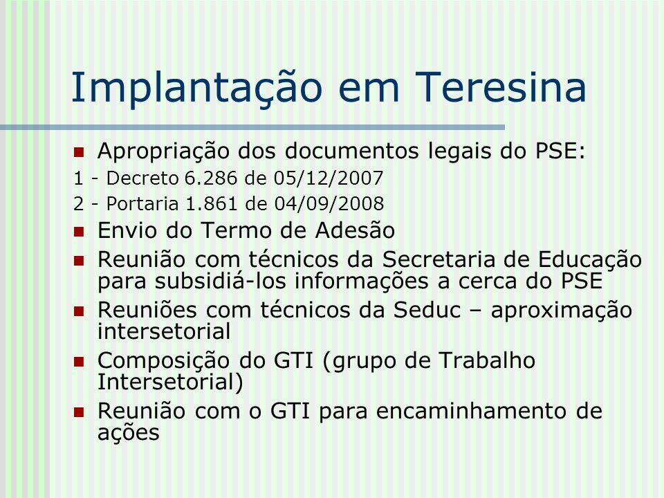Implantação em Teresina Apropriação dos documentos legais do PSE: 1 - Decreto 6.286 de 05/12/2007 2 - Portaria 1.861 de 04/09/2008 Envio do Termo de A