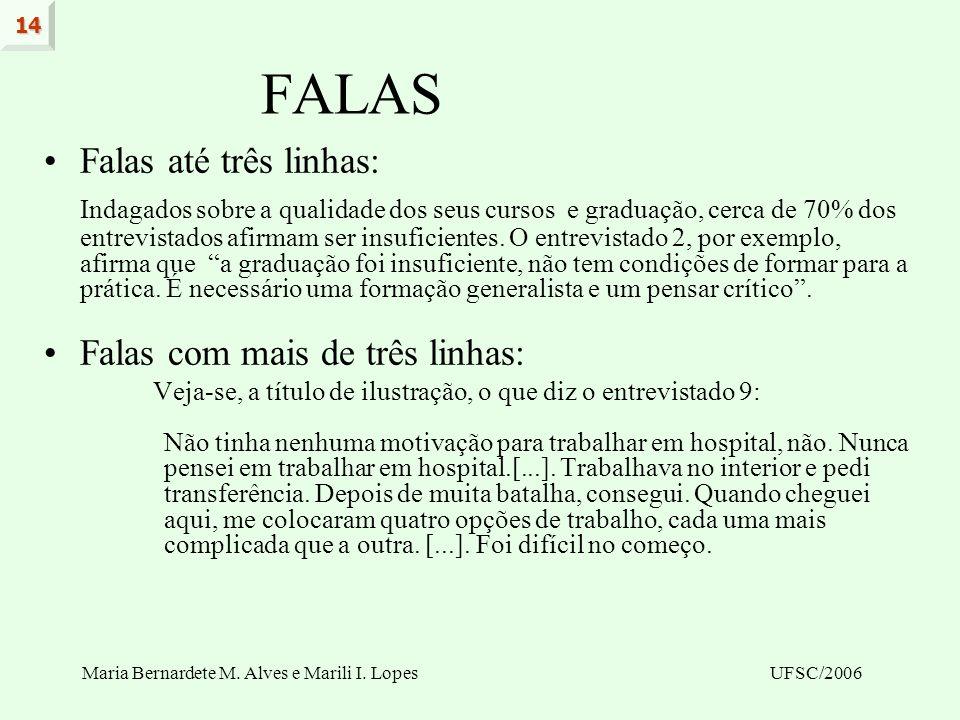 Maria Bernardete M. Alves e Marili I. LopesUFSC/2006 FALAS Falas até três linhas: Indagados sobre a qualidade dos seus cursos e graduação, cerca de 70