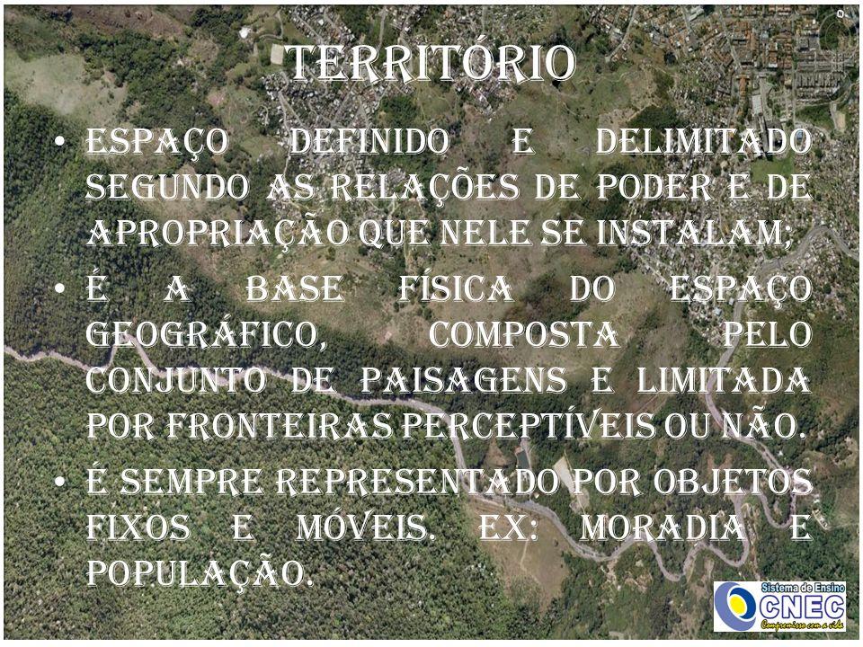 Território Espaço definido e delimitado segundo as relações de poder e de apropriação que nele se instalam; É a base física do espaço geográfico, composta pelo conjunto de paisagens e limitada por fronteiras perceptíveis ou não.