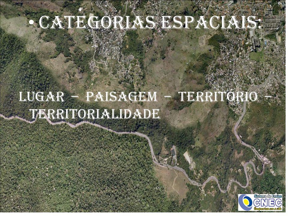 Categorias espaciais: Lugar – Paisagem – Território – Territorialidade