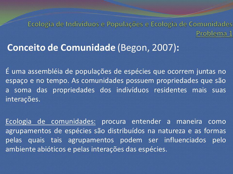 Conceito de Comunidade (Begon, 2007): É uma assembléia de populações de espécies que ocorrem juntas no espaço e no tempo. As comunidades possuem propr