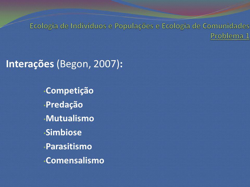 Interações (Begon, 2007): Competição Predação Mutualismo Simbiose Parasitismo Comensalismo