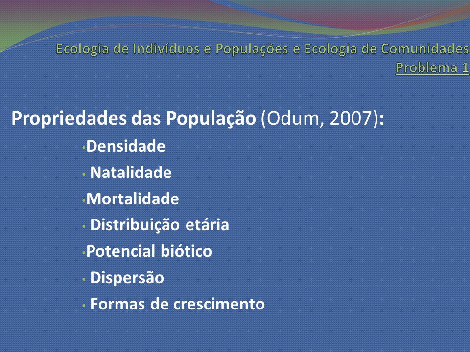 Densidade: É o tamanho de uma população em relação a uma unidade de espaço definido (Ex: 200 árvores por hectare).