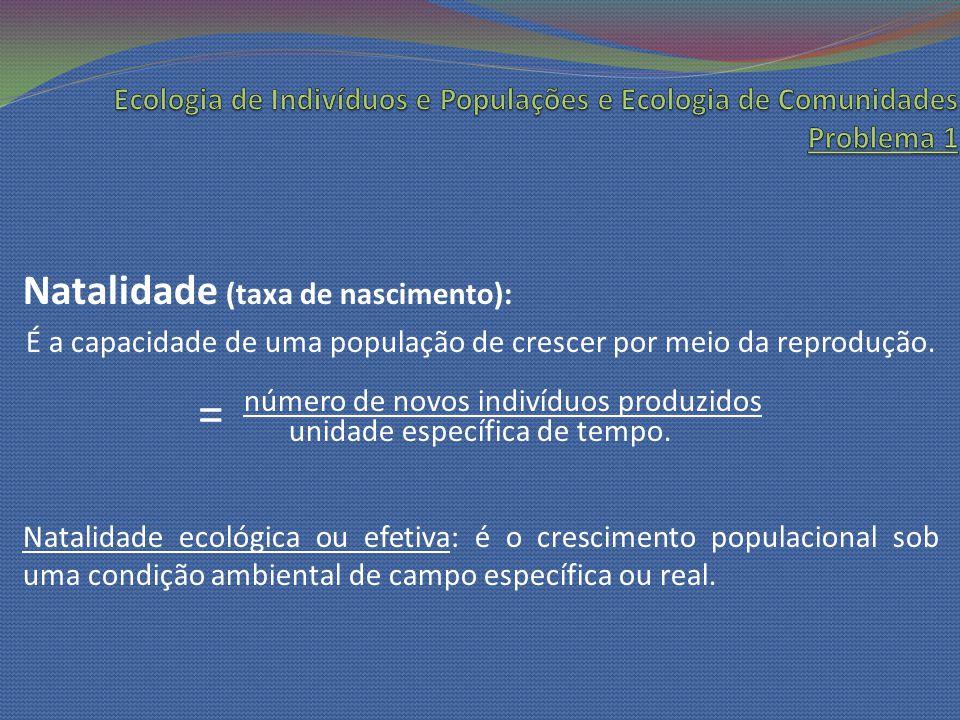 Natalidade (taxa de nascimento): É a capacidade de uma população de crescer por meio da reprodução. = número de novos indivíduos produzidos unidade es