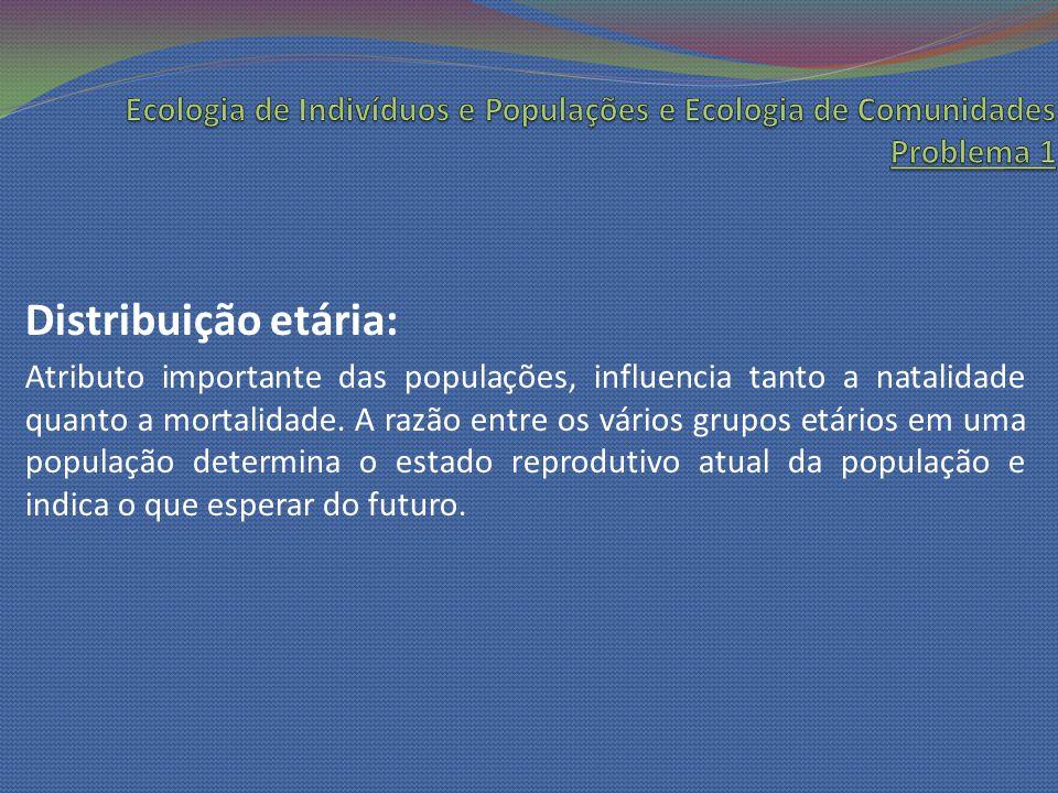Distribuição etária: Atributo importante das populações, influencia tanto a natalidade quanto a mortalidade. A razão entre os vários grupos etários em
