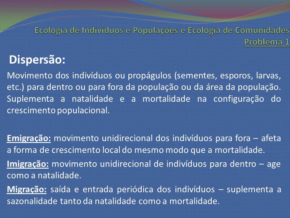 Dispersão: Movimento dos indivíduos ou propágulos (sementes, esporos, larvas, etc.) para dentro ou para fora da população ou da área da população. Sup