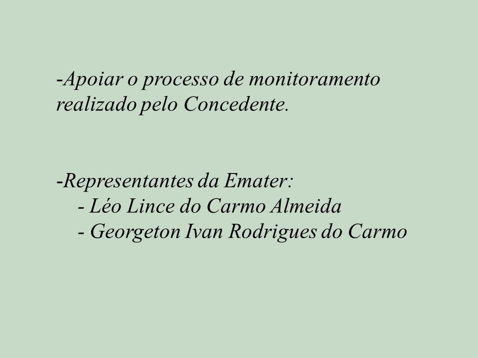 -Apoiar o processo de monitoramento realizado pelo Concedente. -Representantes da Emater: - Léo Lince do Carmo Almeida - Georgeton Ivan Rodrigues do C