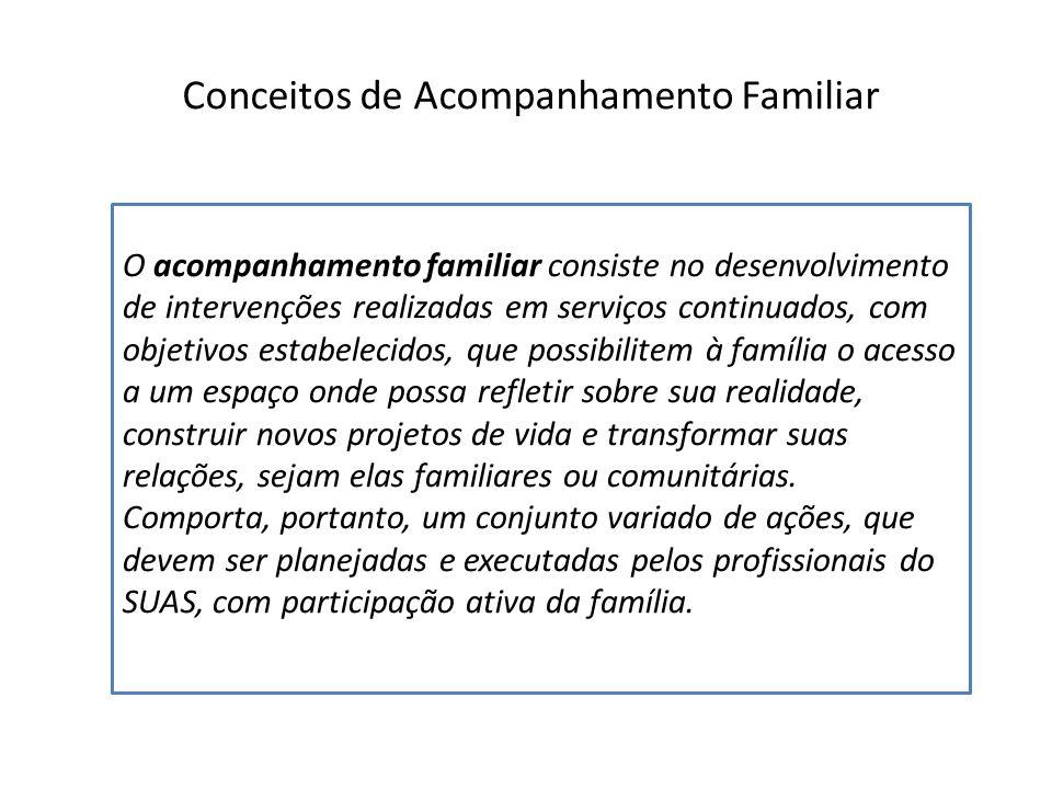 Conceitos de Acompanhamento Familiar O acompanhamento familiar consiste no desenvolvimento de intervenções realizadas em serviços continuados, com obj