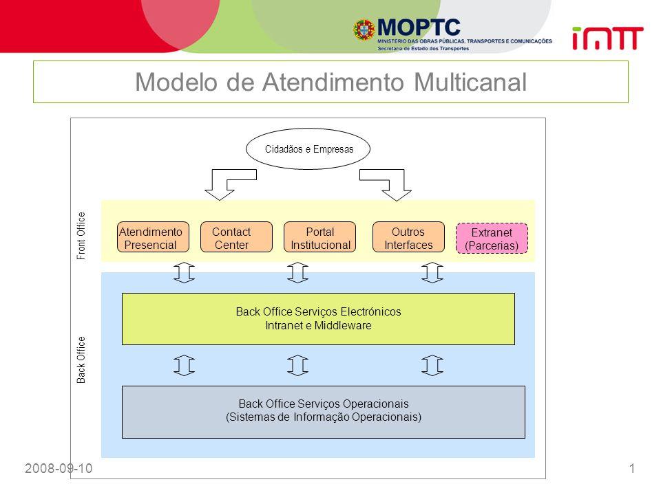 2008-09-101 Modelo de Atendimento Multicanal Cidadãos e Empresas Back Office Serviços Electrónicos Intranet e Middleware Back Office Serviços Operacio
