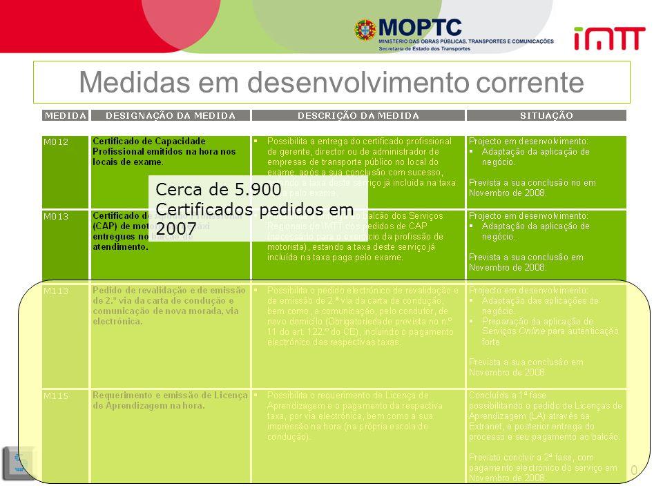 2008-09-1010 Medidas em desenvolvimento corrente Cerca de 5.900 Certificados pedidos em 2007