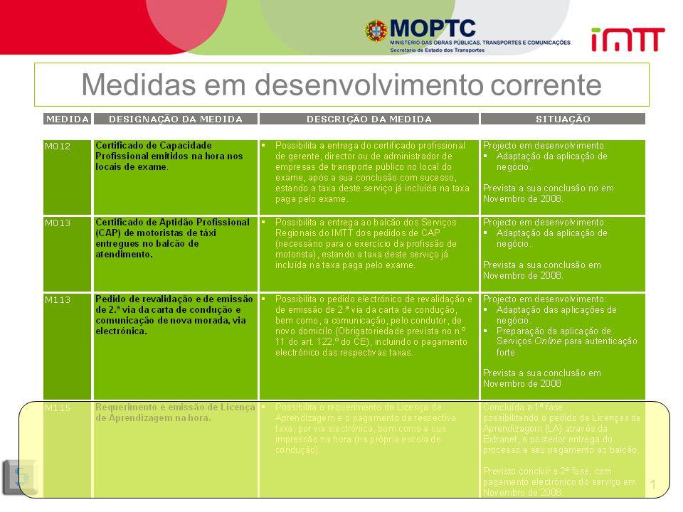 2008-09-1011 Medidas em desenvolvimento corrente