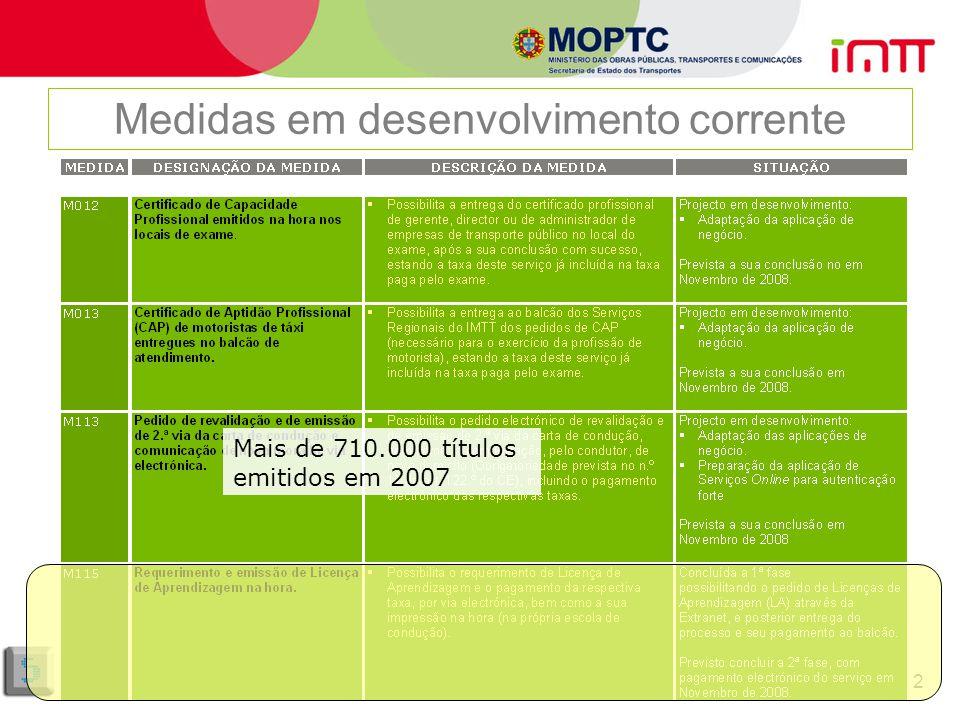2008-09-1012 Medidas em desenvolvimento corrente Mais de 710.000 títulos emitidos em 2007