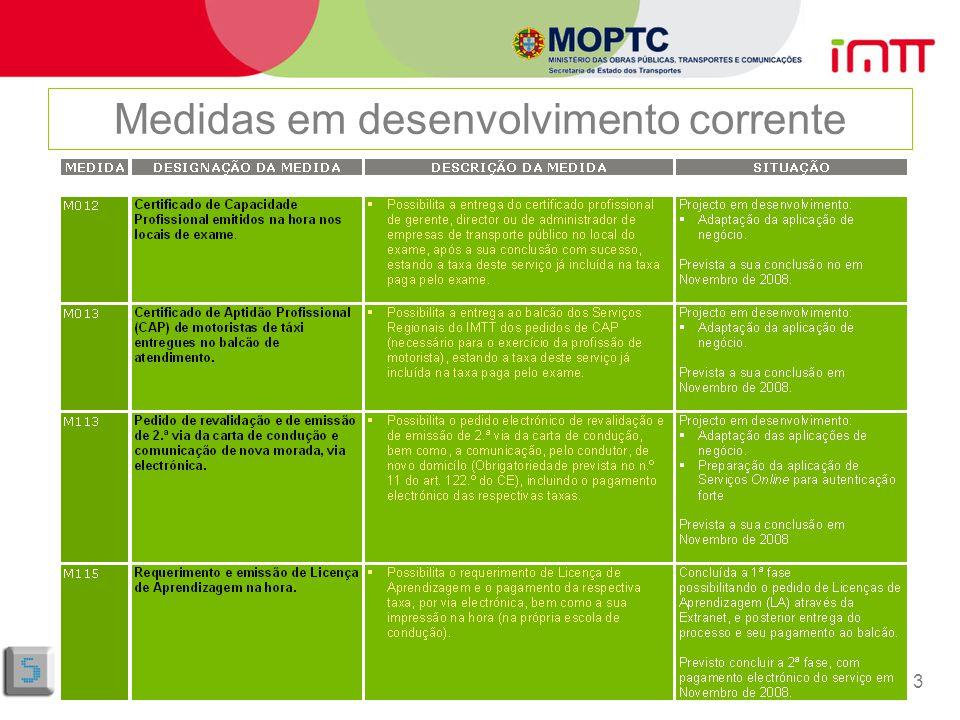 2008-09-1013 Medidas em desenvolvimento corrente