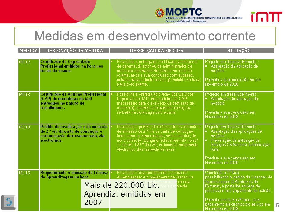 2008-09-1015 Medidas em desenvolvimento corrente Mais de 220.000 Lic. Aprendiz. emitidas em 2007