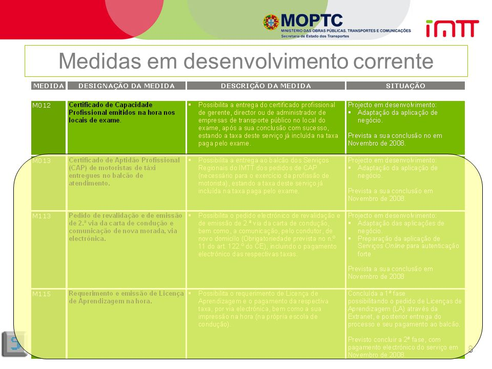 2008-09-109 Medidas em desenvolvimento corrente