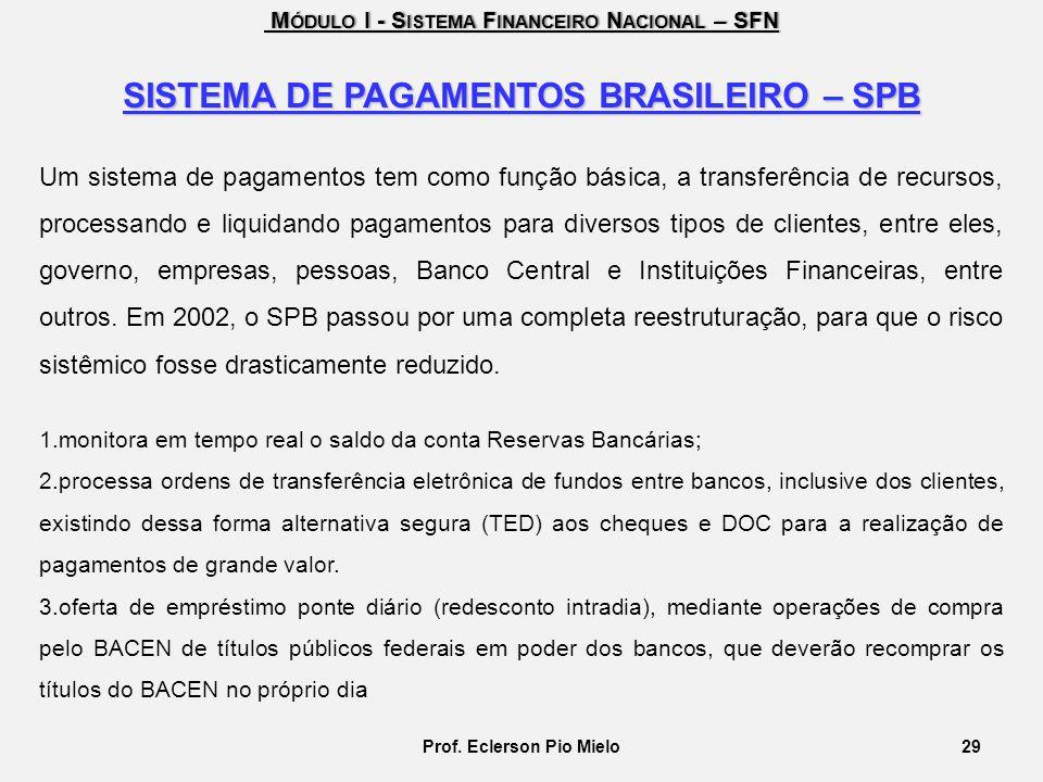 M ÓDULO I - S ISTEMA F INANCEIRO N ACIONAL – SFN M ÓDULO I - S ISTEMA F INANCEIRO N ACIONAL – SFN SISTEMA DE PAGAMENTOS BRASILEIRO – SPB Um sistema de
