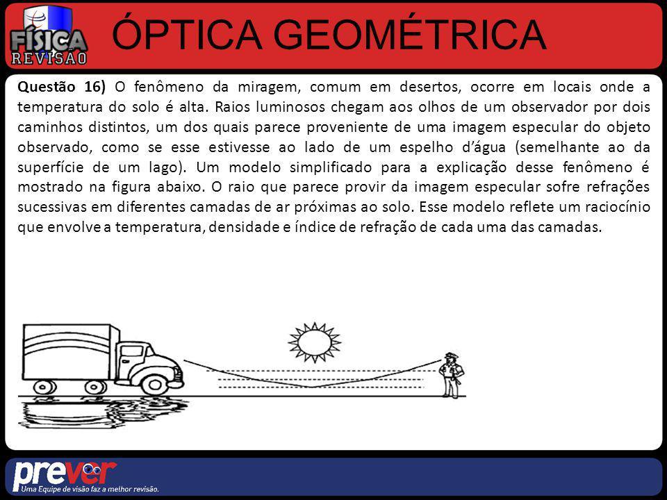 ÓPTICA GEOMÉTRICA Questão 16) O fenômeno da miragem, comum em desertos, ocorre em locais onde a temperatura do solo é alta. Raios luminosos chegam aos
