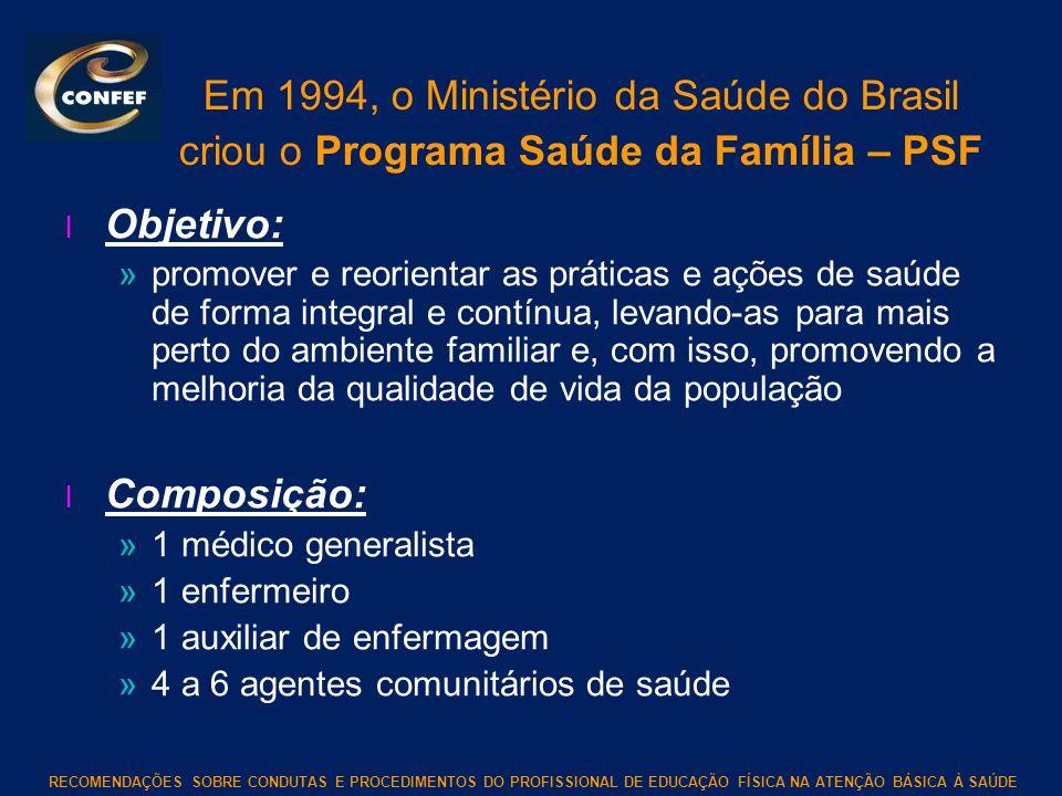 RECOMENDAÇÕES SOBRE CONDUTAS E PROCEDIMENTOS DO PROFISSIONAL DE EDUCAÇÃO FÍSICA NA ATENÇÃO BÁSICA À SAÚDE Em 1994, o Ministério da Saúde do Brasil cri