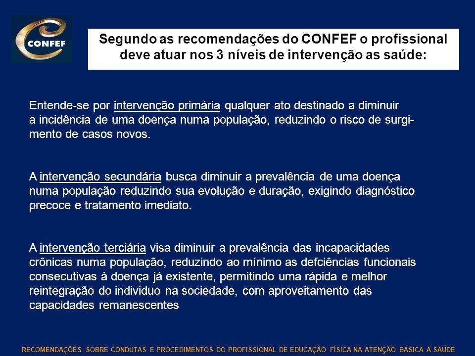 RECOMENDAÇÕES SOBRE CONDUTAS E PROCEDIMENTOS DO PROFISSIONAL DE EDUCAÇÃO FÍSICA NA ATENÇÃO BÁSICA À SAÚDE Segundo as recomendações do CONFEF o profiss