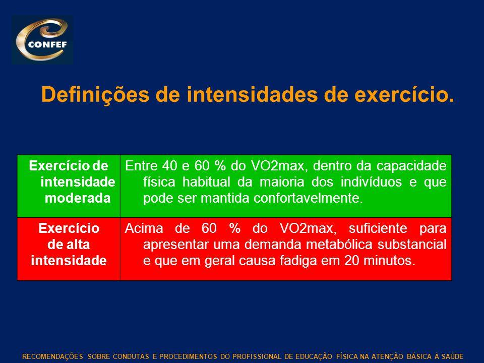 RECOMENDAÇÕES SOBRE CONDUTAS E PROCEDIMENTOS DO PROFISSIONAL DE EDUCAÇÃO FÍSICA NA ATENÇÃO BÁSICA À SAÚDE Definições de intensidades de exercício. Exe