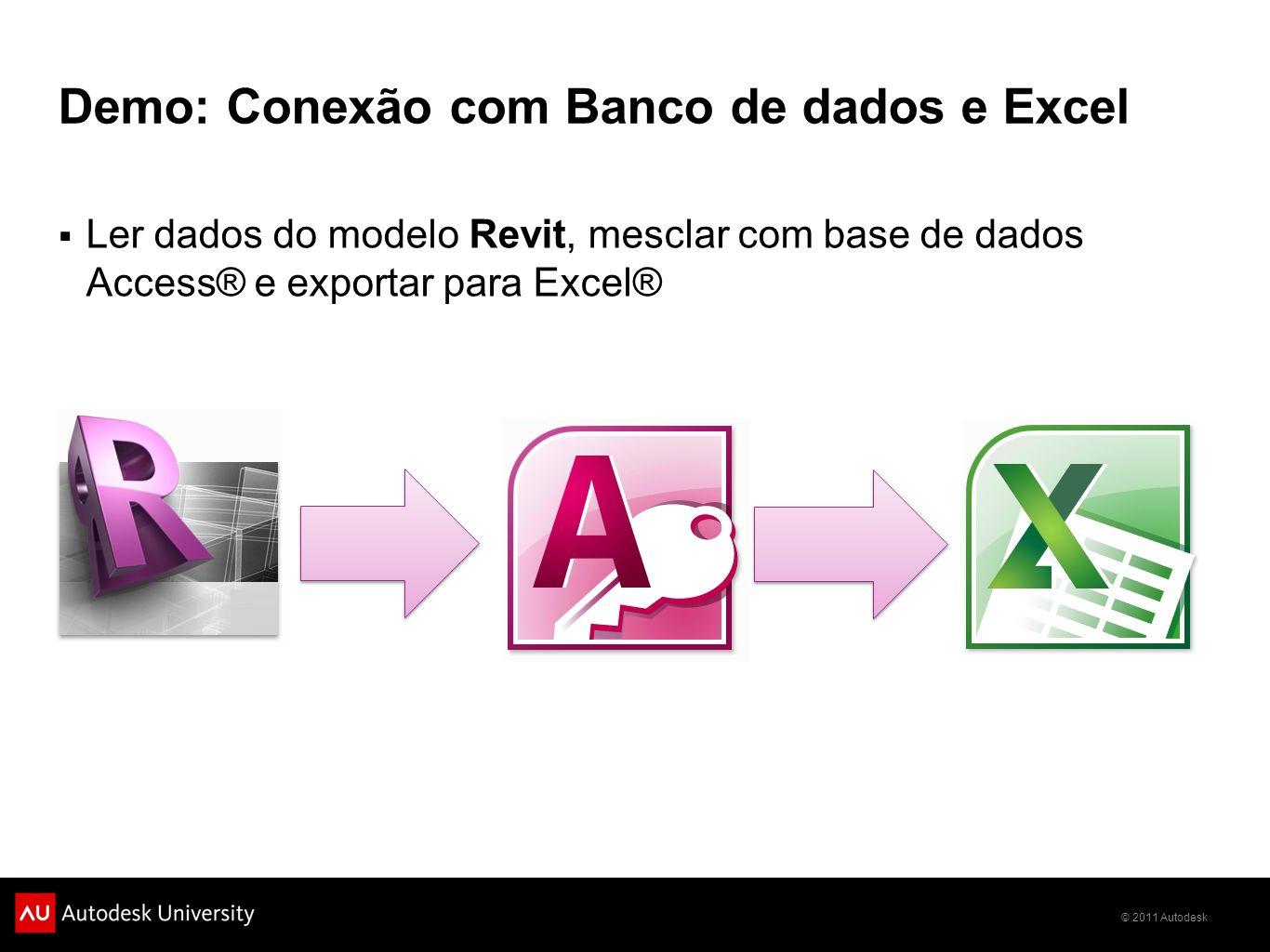 © 2011 Autodesk Demo: Conexão com Banco de dados e Excel Ler dados do modelo Revit, mesclar com base de dados Access® e exportar para Excel®
