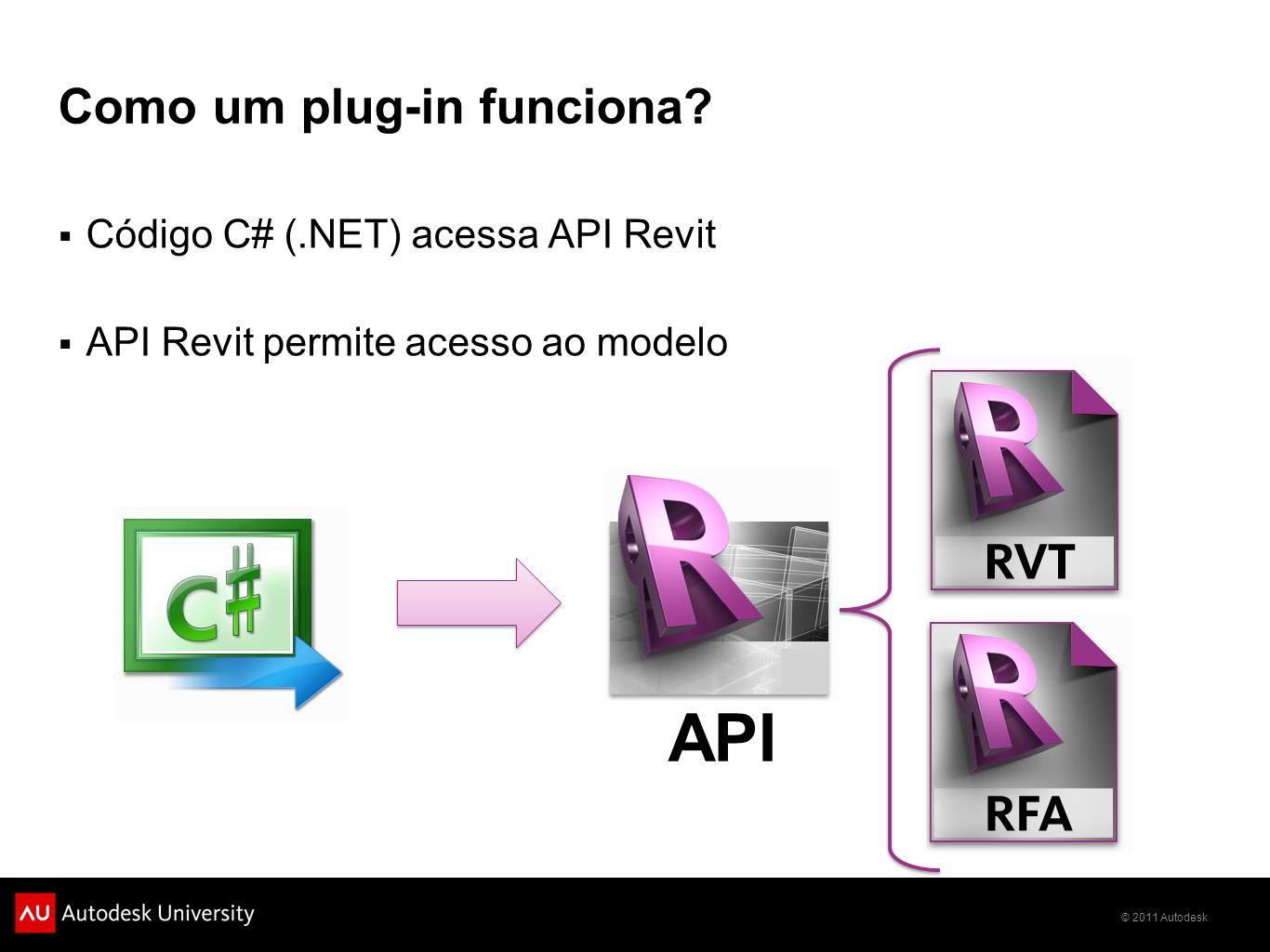 © 2011 Autodesk Como um plug-in funciona? Código C# (.NET) acessa API Revit API Revit permite acesso ao modelo API