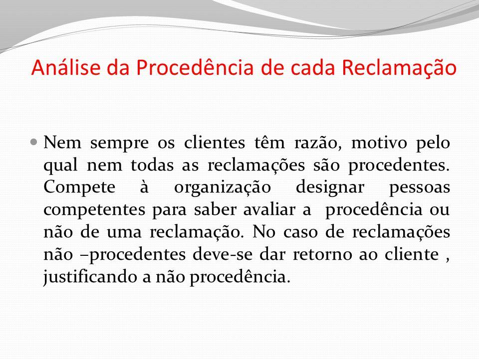 Análise da Procedência de cada Reclamação Nem sempre os clientes têm razão, motivo pelo qual nem todas as reclamações são procedentes. Compete à organ