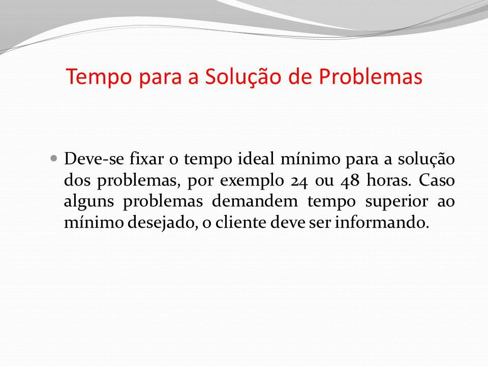 Tempo para a Solução de Problemas Deve-se fixar o tempo ideal mínimo para a solução dos problemas, por exemplo 24 ou 48 horas. Caso alguns problemas d