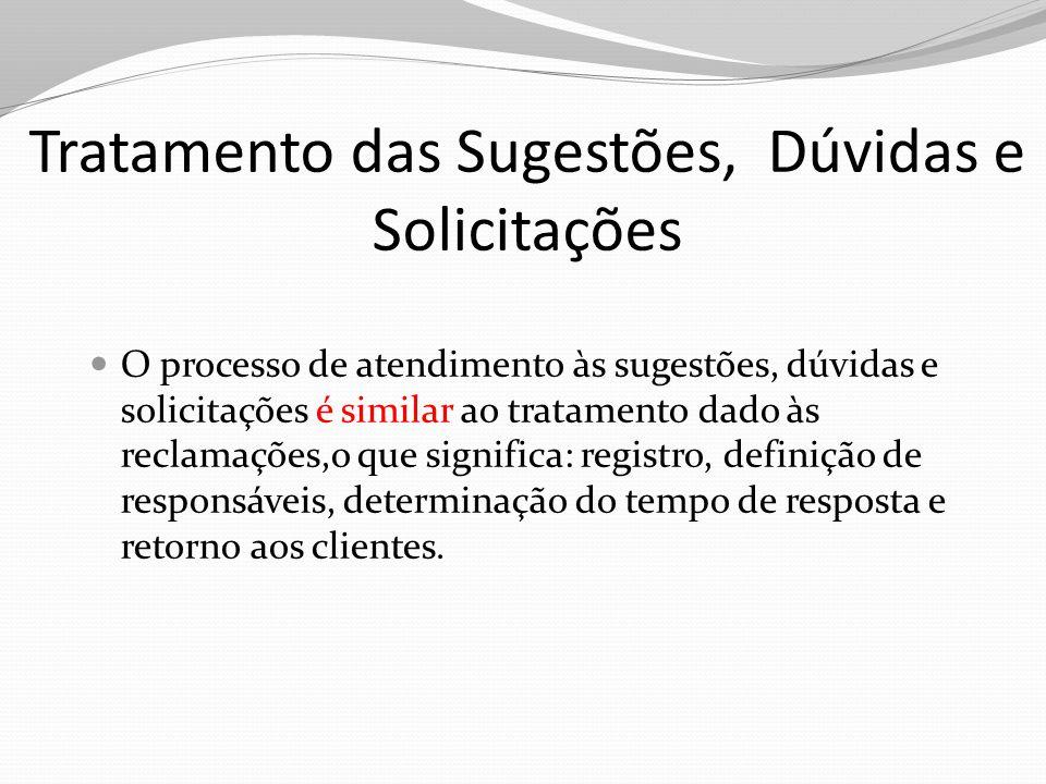 Tratamento das Sugestões, Dúvidas e Solicitações O processo de atendimento às sugestões, dúvidas e solicitações é similar ao tratamento dado às reclam