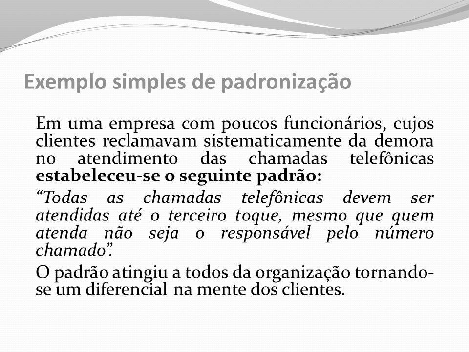 Exemplo simples de padronização Em uma empresa com poucos funcionários, cujos clientes reclamavam sistematicamente da demora no atendimento das chamad