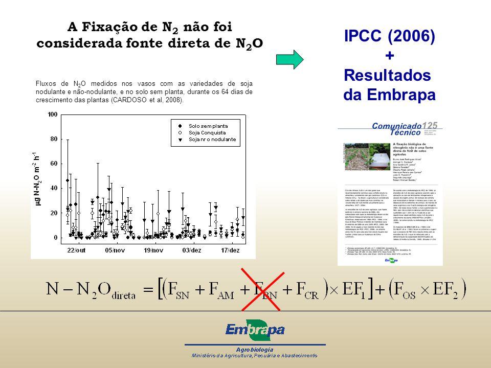 Fluxos de N 2 O medidos nos vasos com as variedades de soja nodulante e não-nodulante, e no solo sem planta, durante os 64 dias de crescimento das pla