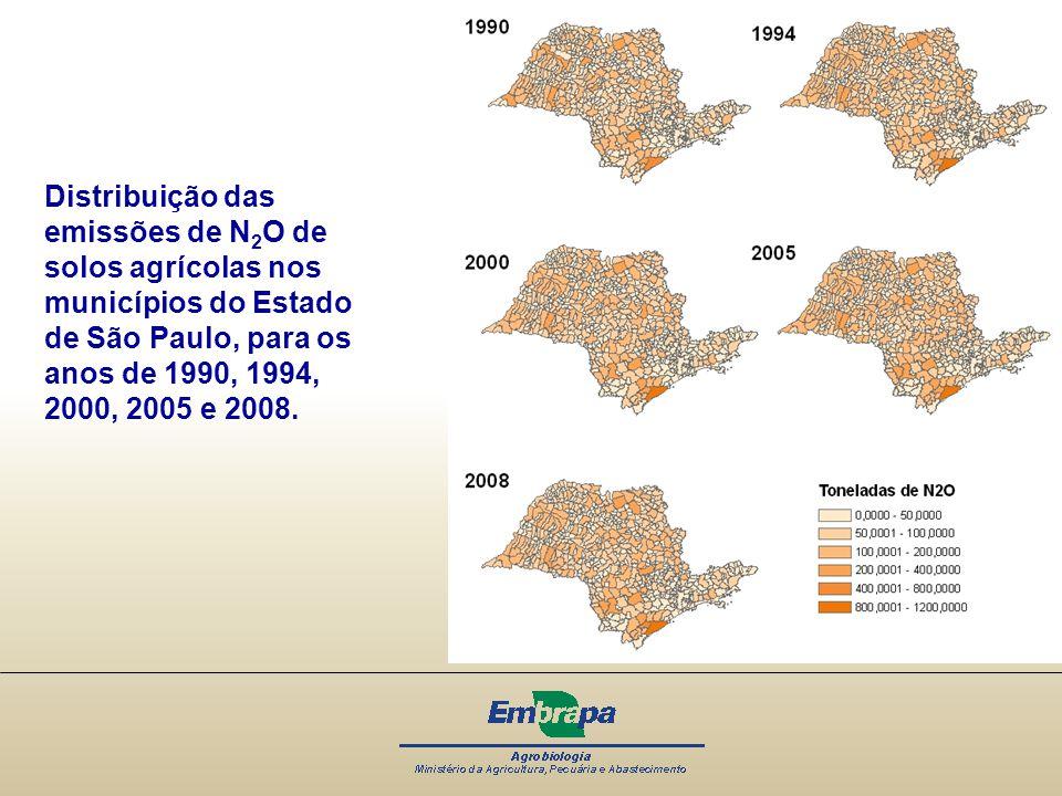 Distribuição das emissões de N 2 O de solos agrícolas nos municípios do Estado de São Paulo, para os anos de 1990, 1994, 2000, 2005 e 2008.