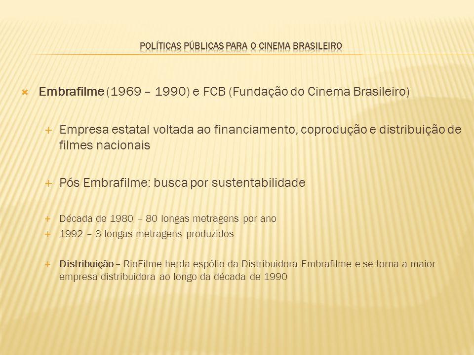Embrafilme (1969 – 1990) e FCB (Fundação do Cinema Brasileiro) Empresa estatal voltada ao financiamento, coprodução e distribuição de filmes nacionais
