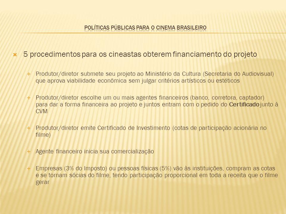 5 procedimentos para os cineastas obterem financiamento do projeto Produtor/diretor submete seu projeto ao Ministério da Cultura (Secretaria do Audiov
