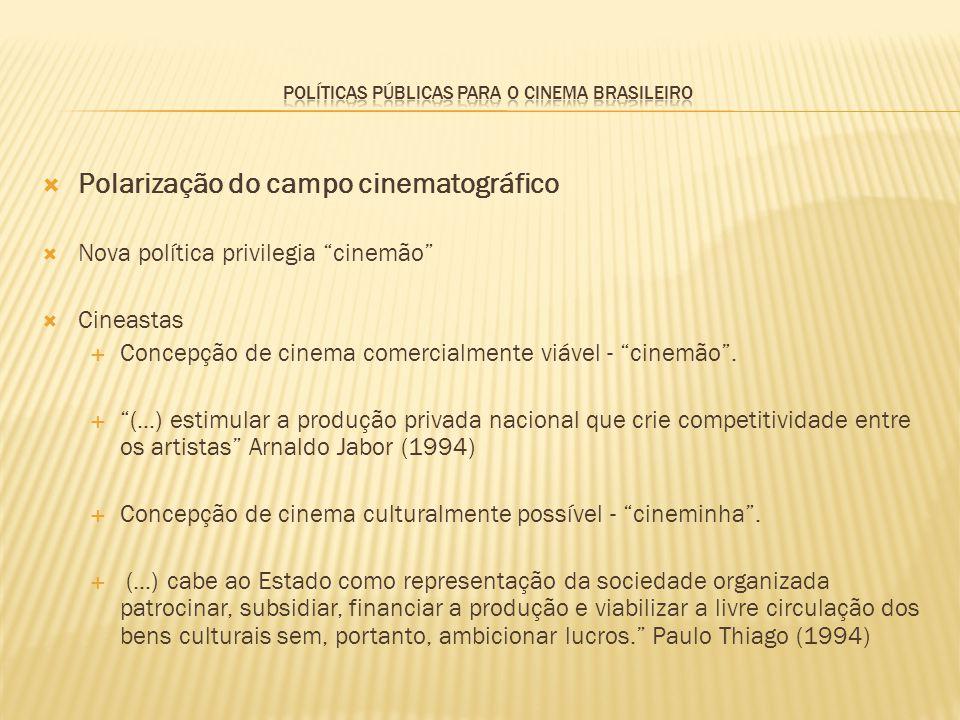 Polarização do campo cinematográfico Nova política privilegia cinemão Cineastas Concepção de cinema comercialmente viável - cinemão. (...) estimular a