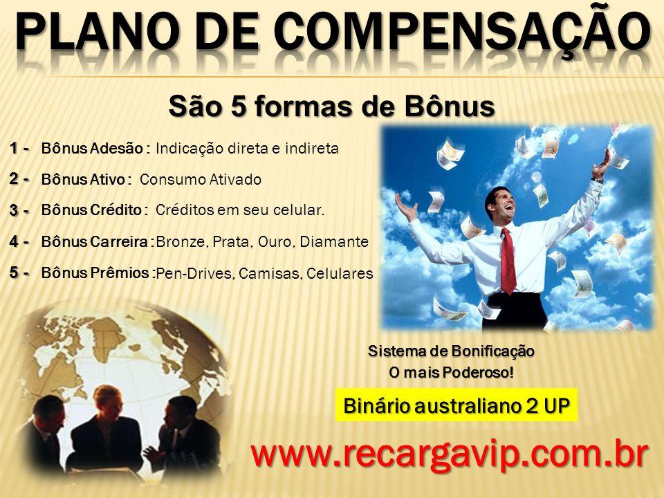 www.recargavip.com.br Agradecemos a sua atenção DEUS abençõe você e sua FAMÍLIA Qual é o SEU SONHO .