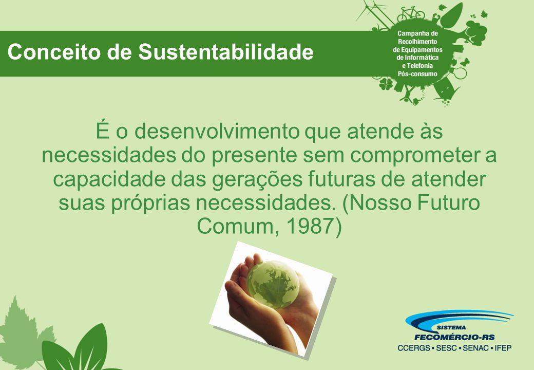 Conceito Conceito de Sustentabilidade É o desenvolvimento que atende às necessidades do presente sem comprometer a capacidade das gerações futuras de atender suas próprias necessidades.