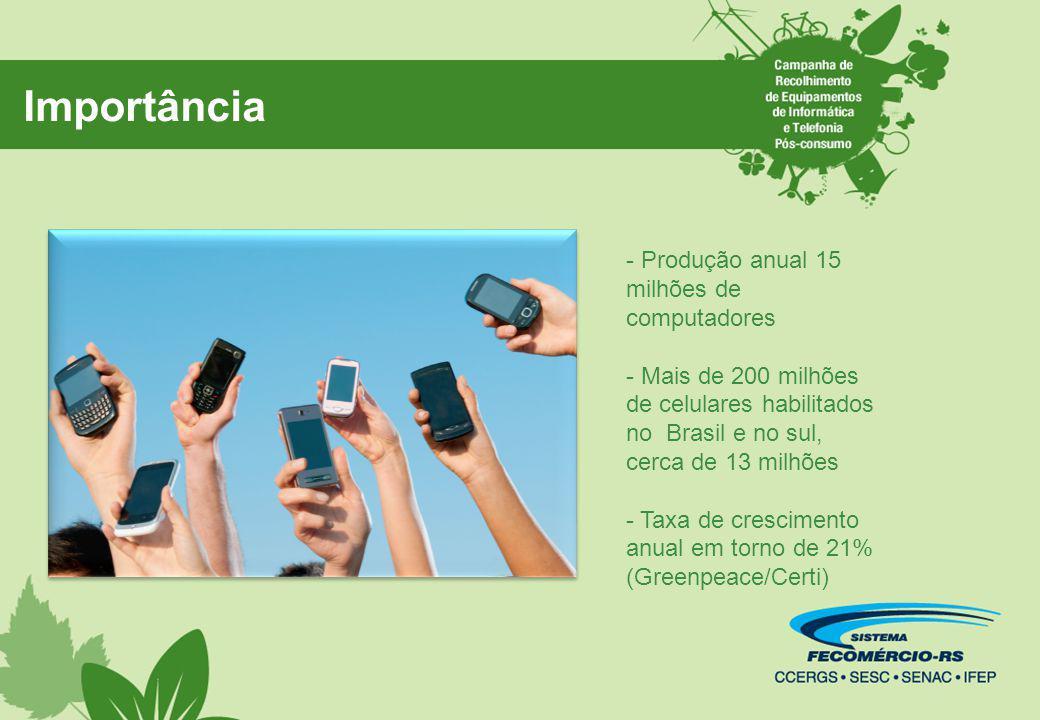 - Produção anual 15 milhões de computadores - Mais de 200 milhões de celulares habilitados no Brasil e no sul, cerca de 13 milhões - Taxa de crescimen