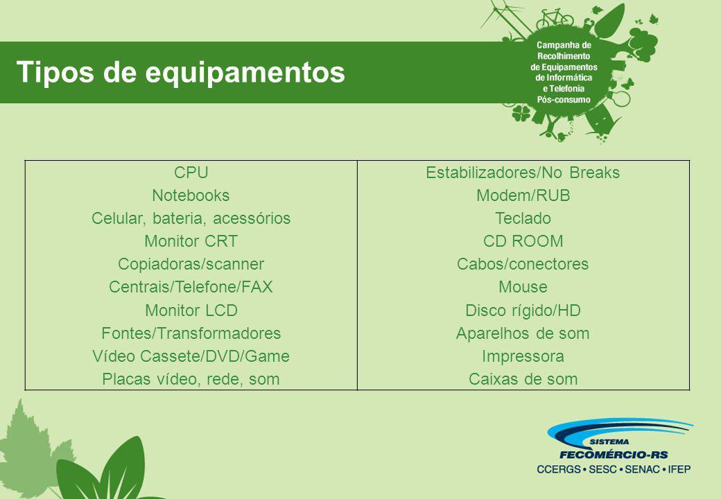 Tipos de equipamentos CPU Notebooks Celular, bateria, acessórios Monitor CRT Copiadoras/scanner Centrais/Telefone/FAX Monitor LCD Fontes/Transformador