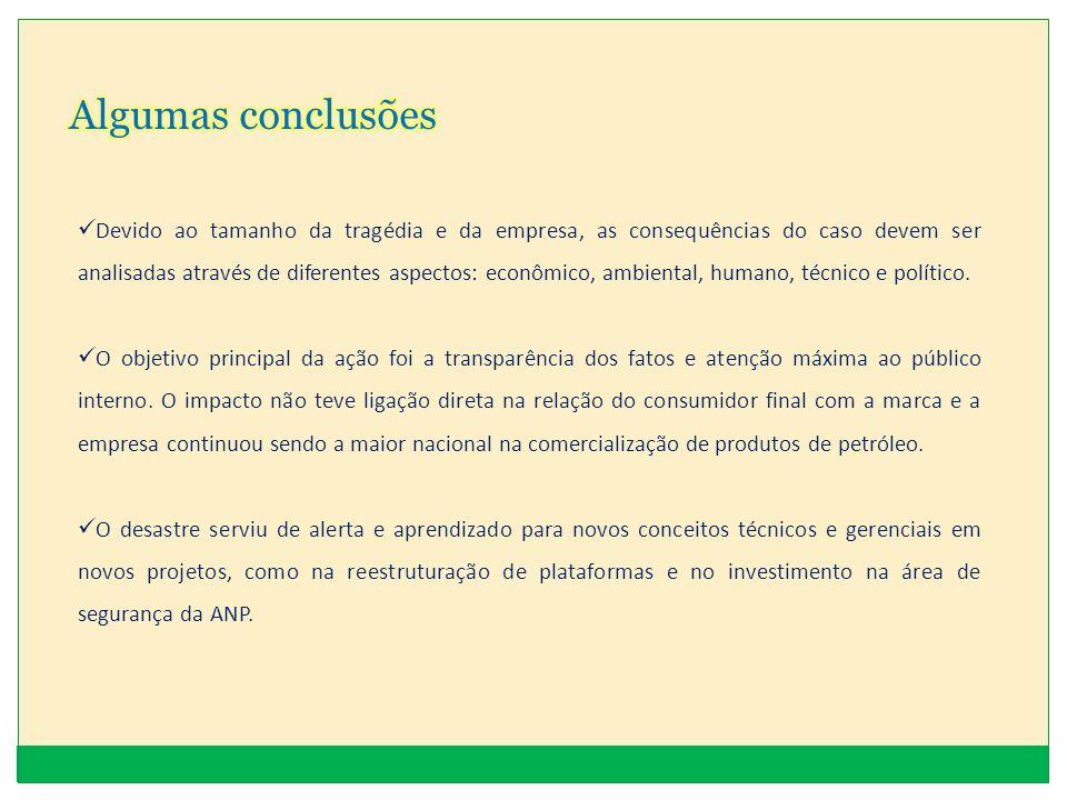 FACHA – Faculdades Integradas Hélio Alonso Curso de Extensão Comunicação Corporativa e o Mercado Globalizado Prof.