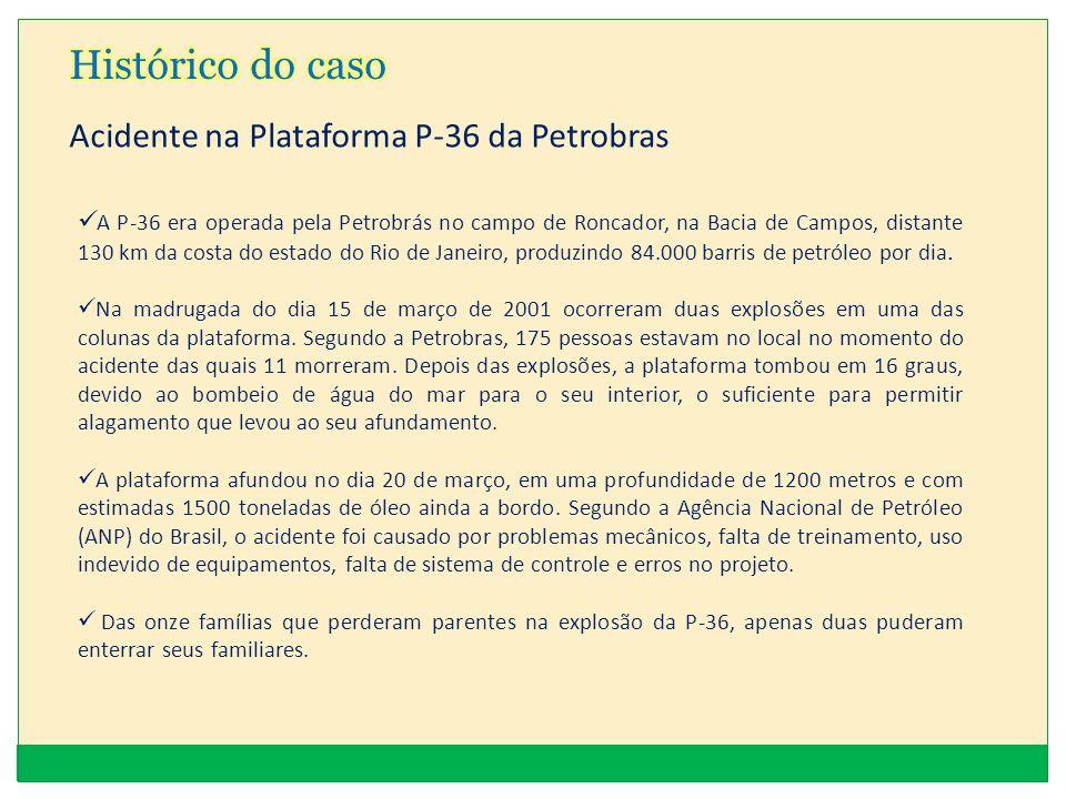 Acidente na Plataforma P-36 da Petrobras A P-36 era operada pela Petrobrás no campo de Roncador, na Bacia de Campos, distante 130 km da costa do estad
