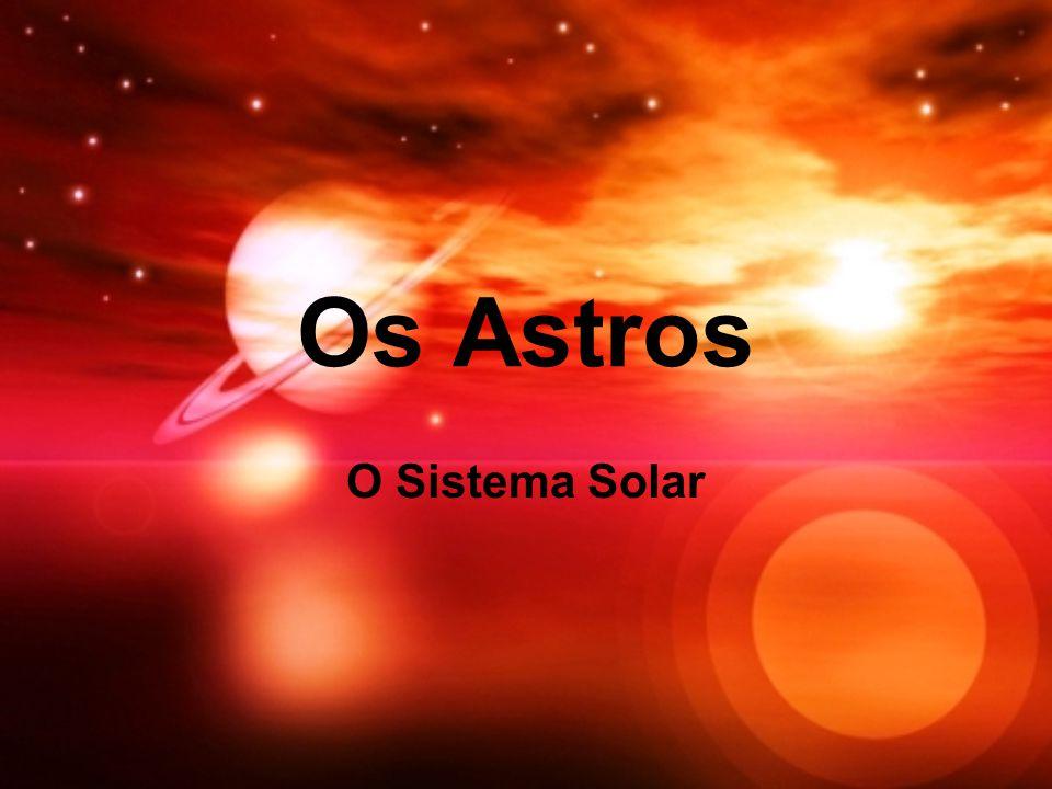 Índice Corpos Celestes Sistema Solar Planetas do nosso Sistema Sol Mercúrio Vénus Terra Marte Cintura de Asteróides Júpiter Saturno Urano Neptuno