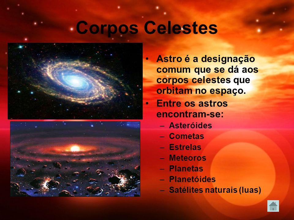 Corpos Celestes Astro é a designação comum que se dá aos corpos celestes que orbitam no espaço. Entre os astros encontram-se: –Asteróides –Cometas –Es