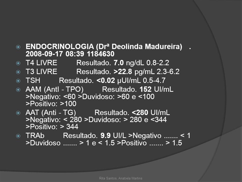 ENDOCRINOLOGIA (Drª Deolinda Madureira). 2008-09-17 08:39 1184630 T4 LIVRE Resultado. 7.0 ng/dL 0.8-2.2 T3 LIVRE Resultado. >22.8 pg/mL 2.3-6.2 TSH Re