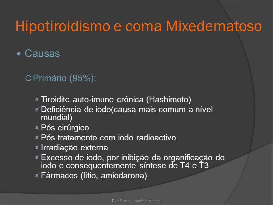 Hipotiroidismo e coma Mixedematoso Causas Primário (95%): Tiroidite auto-imune crónica (Hashimoto) Deficiência de iodo(causa mais comum a nível mundia