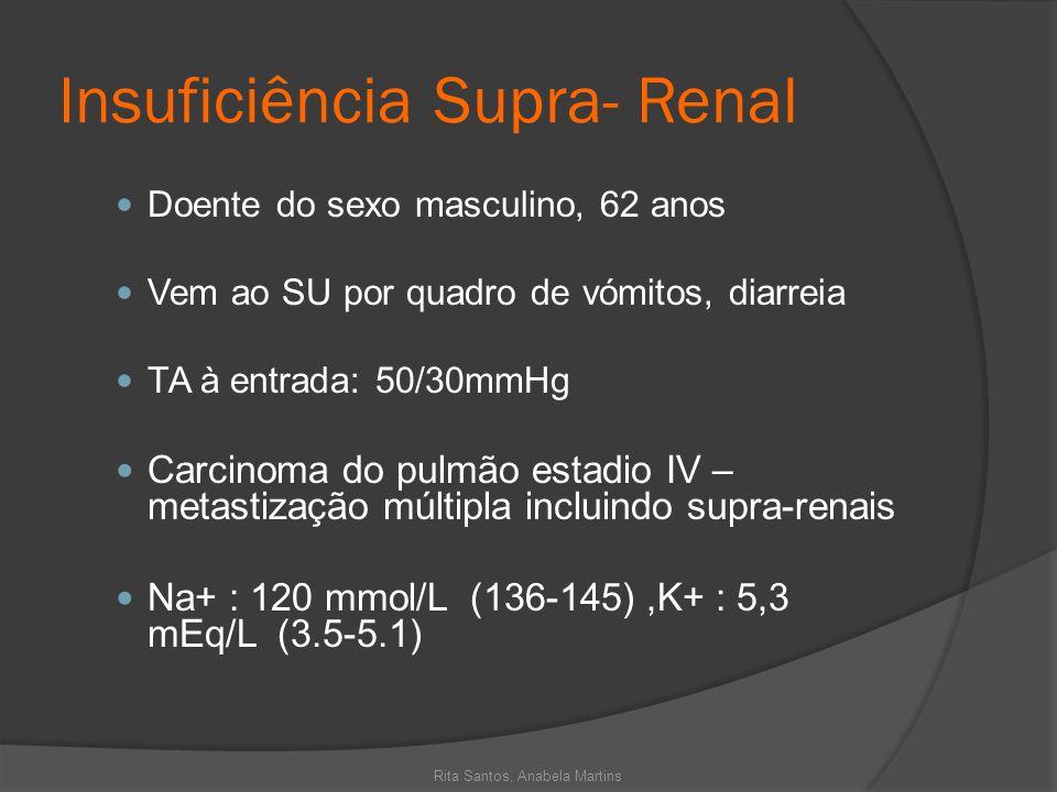 Insuficiência Supra- Renal Doente do sexo masculino, 62 anos Vem ao SU por quadro de vómitos, diarreia TA à entrada: 50/30mmHg Carcinoma do pulmão est