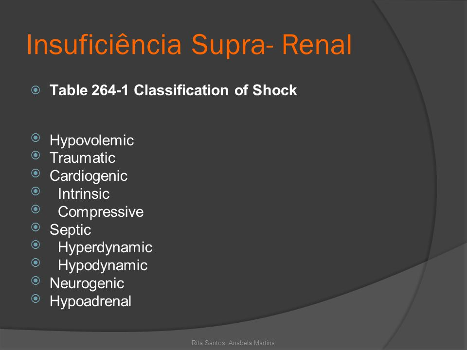 Insuficiência Supra- Renal Table 264-1 Classification of Shock Hypovolemic Traumatic Cardiogenic Intrinsic Compressive Septic Hyperdynamic Hypodynamic