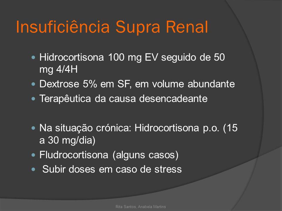 Insuficiência Supra Renal Hidrocortisona 100 mg EV seguido de 50 mg 4/4H Dextrose 5% em SF, em volume abundante Terapêutica da causa desencadeante Na