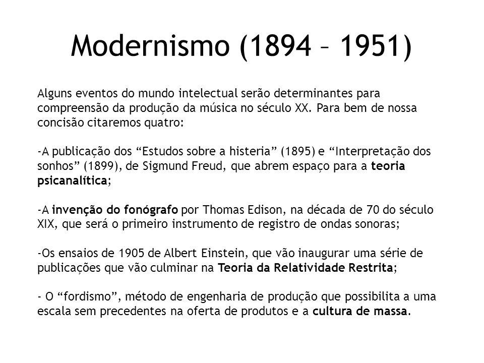 Modernismo (1894 – 1951) Alguns eventos do mundo intelectual serão determinantes para compreensão da produção da música no século XX. Para bem de noss